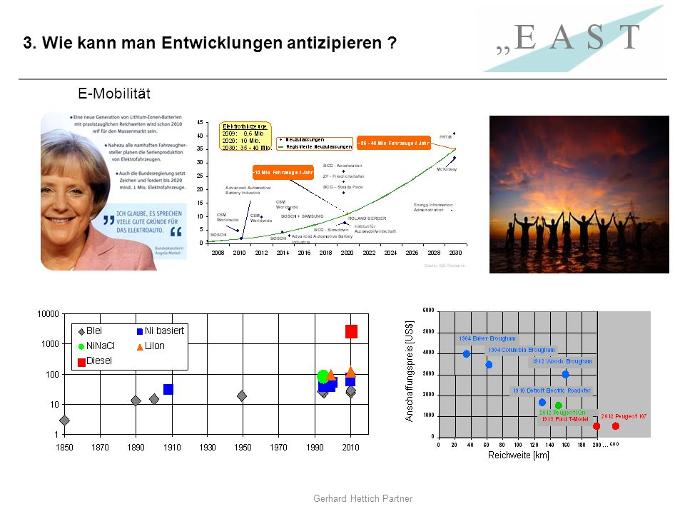 Gerhard Hettich Partner 3. Wie kann man Entwicklungen antizipieren ? E-Mobilität
