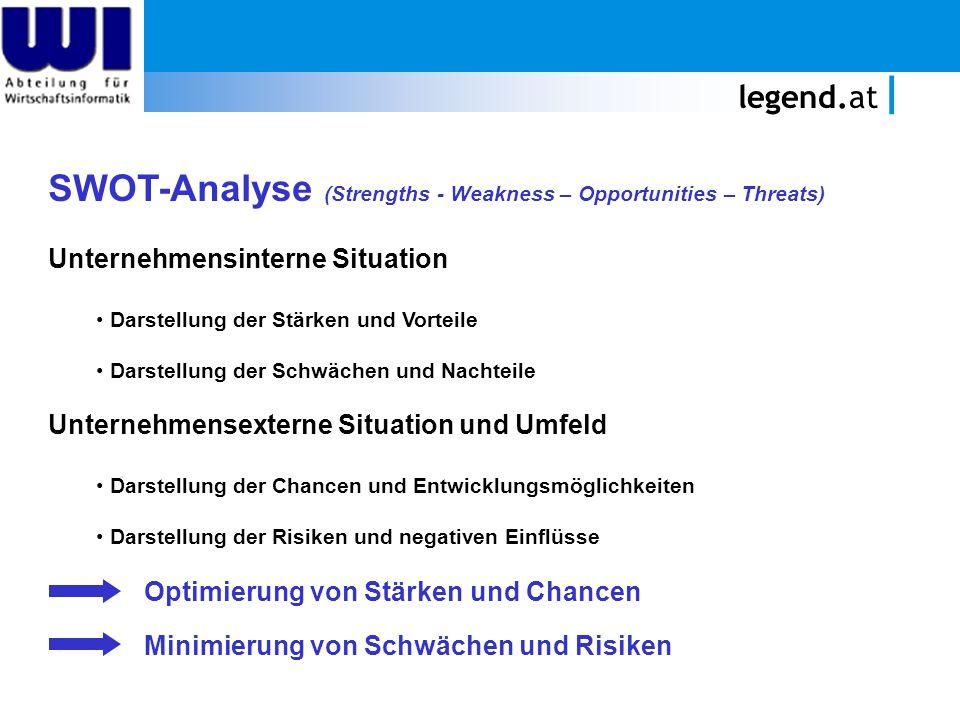 legend.at SWOT-Analyse (Strengths - Weakness – Opportunities – Threats) Unternehmensinterne Situation Darstellung der Stärken und Vorteile Darstellung