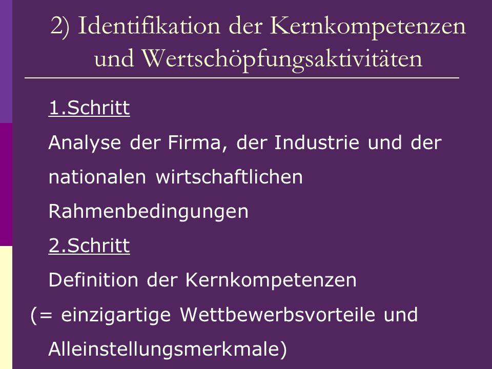 2) Identifikation der Kernkompetenzen und Wertschöpfungsaktivitäten 1.Schritt Analyse der Firma, der Industrie und der nationalen wirtschaftlichen Rah