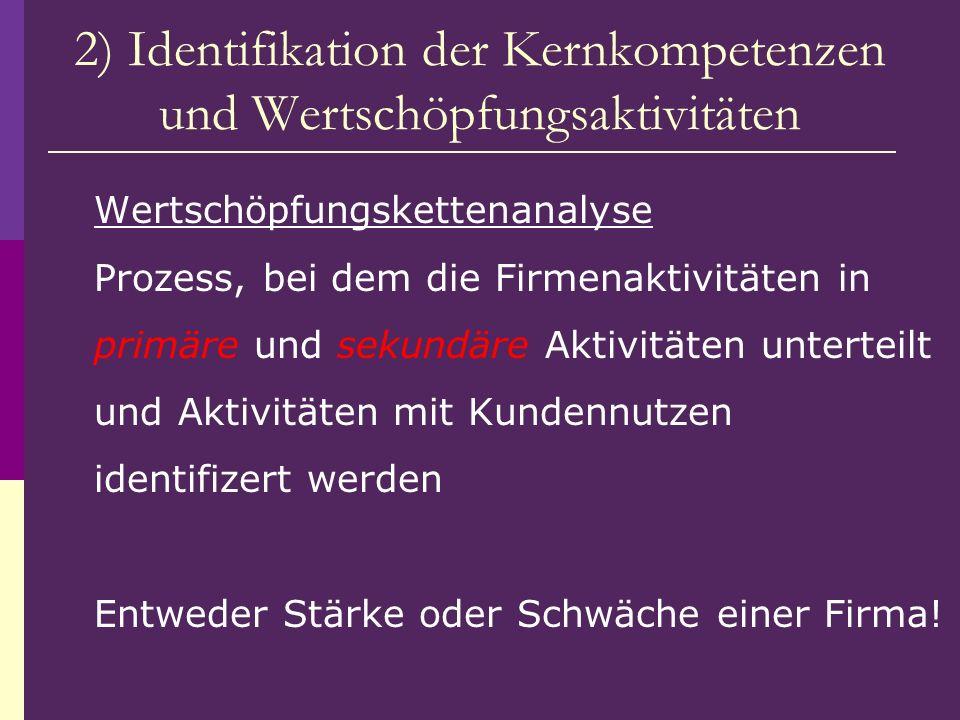 2) Identifikation der Kernkompetenzen und Wertschöpfungsaktivitäten Wertschöpfungskettenanalyse Prozess, bei dem die Firmenaktivitäten in primäre und