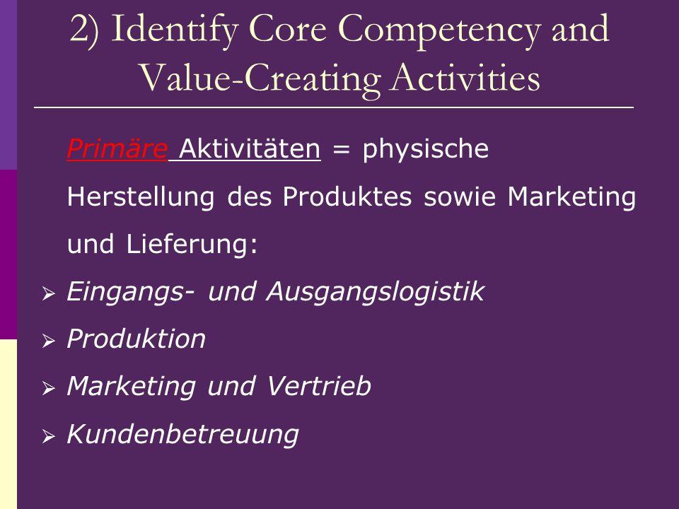 2) Identify Core Competency and Value-Creating Activities Primäre Aktivitäten = physische Herstellung des Produktes sowie Marketing und Lieferung: Ein