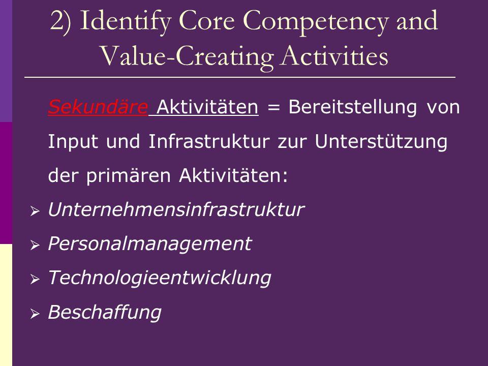 2) Identify Core Competency and Value-Creating Activities Sekundäre Aktivitäten = Bereitstellung von Input und Infrastruktur zur Unterstützung der pri