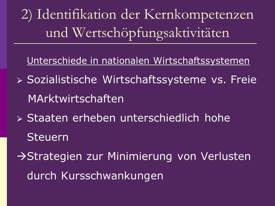 2) Identifikation der Kernkompetenzen und Wertschöpfungsaktivitäten Unterschiede in nationalen Wirtschaftssystemen Sozialistische Wirtschaftssysteme v