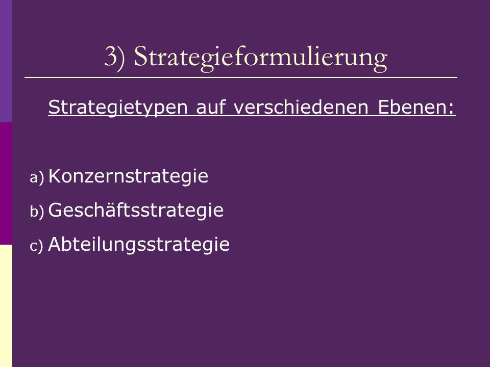 3) Strategieformulierung Strategietypen auf verschiedenen Ebenen: a) Konzernstrategie b) Geschäftsstrategie c) Abteilungsstrategie