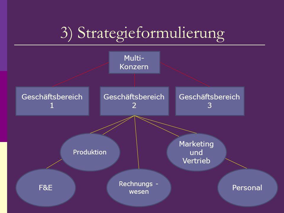 3) Strategieformulierung Multi- Konzern Geschäftsbereich 1 Geschäftsbereich 2 Geschäftsbereich 3 F&E Produktion Rechnungs - wesen Marketing und Vertri