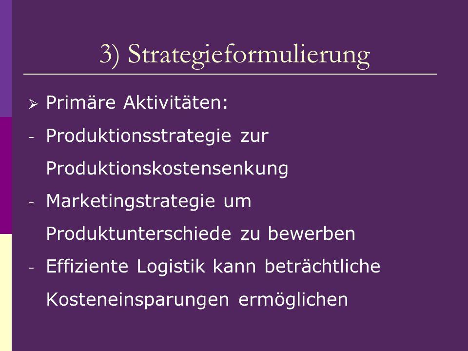 3) Strategieformulierung Primäre Aktivitäten: - Produktionsstrategie zur Produktionskostensenkung - Marketingstrategie um Produktunterschiede zu bewer