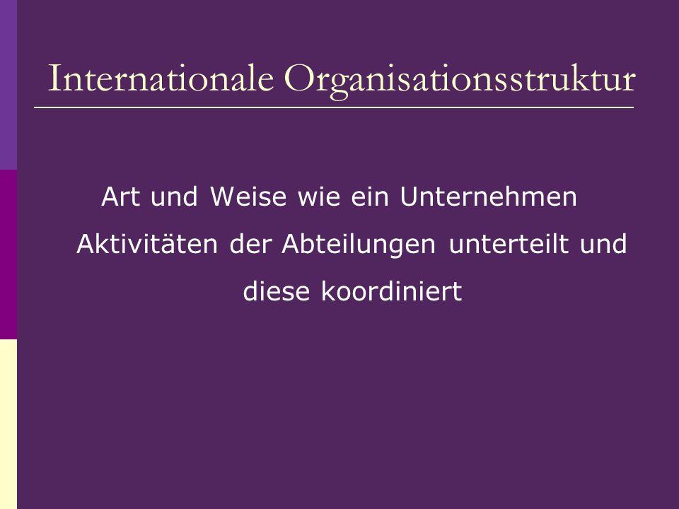 Internationale Organisationsstruktur Art und Weise wie ein Unternehmen Aktivitäten der Abteilungen unterteilt und diese koordiniert
