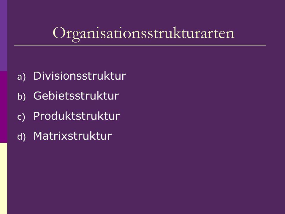 a) Divisionsstruktur b) Gebietsstruktur c) Produktstruktur d) Matrixstruktur Organisationsstrukturarten