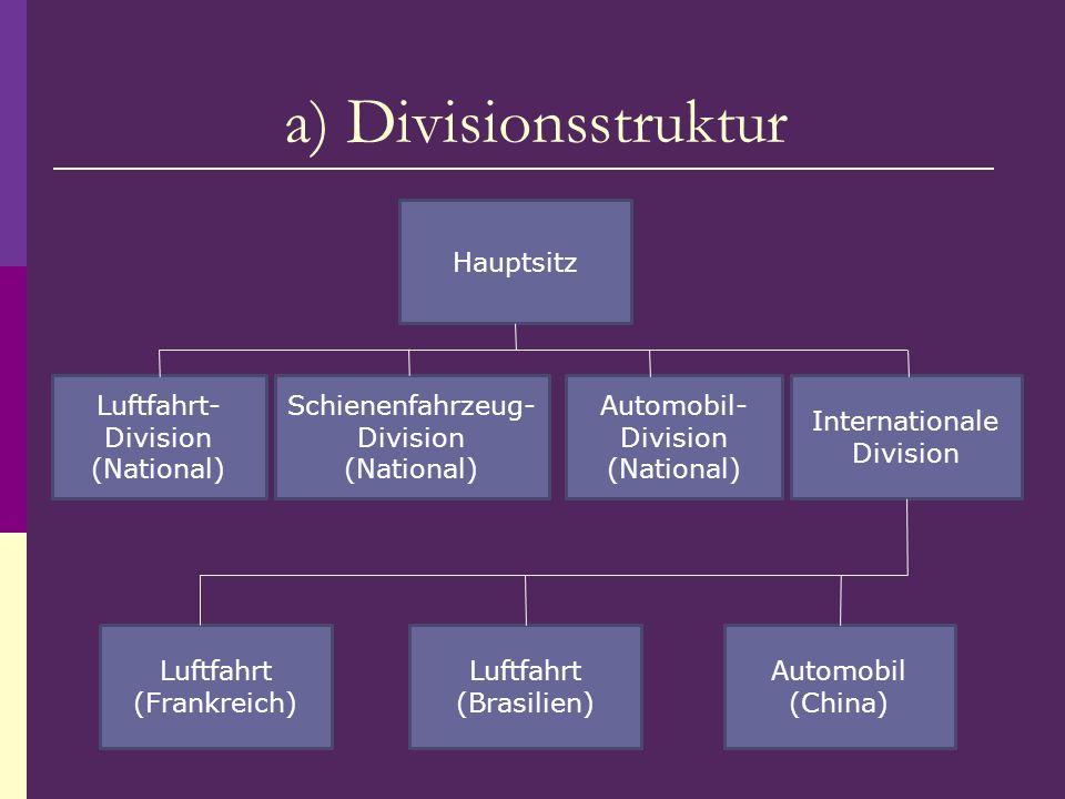 Automobil (China) Luftfahrt (Brasilien) Luftfahrt (Frankreich) Internationale Division Automobil- Division (National) Schienenfahrzeug- Division (Nati