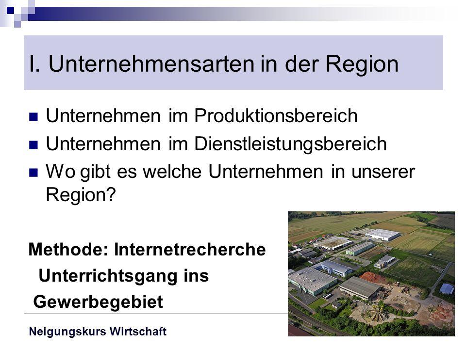 Neigungskurs Wirtschaft I. Unternehmensarten in der Region Unternehmen im Produktionsbereich Unternehmen im Dienstleistungsbereich Wo gibt es welche U