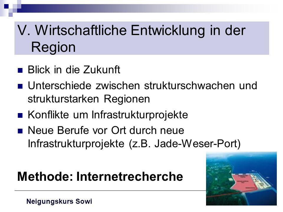 Neigungskurs Sowi V. Wirtschaftliche Entwicklung in der Region Blick in die Zukunft Unterschiede zwischen strukturschwachen und strukturstarken Region