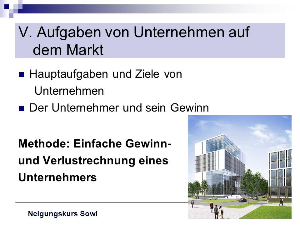 Neigungskurs Sowi V. Aufgaben von Unternehmen auf dem Markt Hauptaufgaben und Ziele von Unternehmen Der Unternehmer und sein Gewinn Methode: Einfache