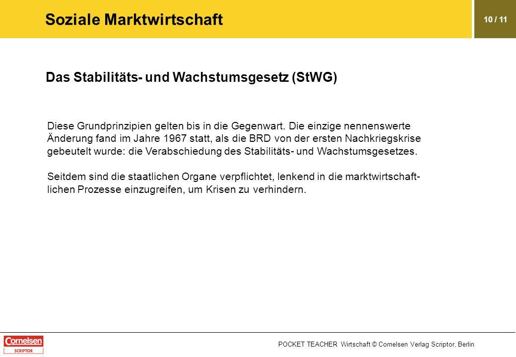 POCKET TEACHER Wirtschaft © Cornelsen Verlag Scriptor, Berlin 10 / 11 Soziale Marktwirtschaft Das Stabilitäts- und Wachstumsgesetz (StWG) Diese Grundp