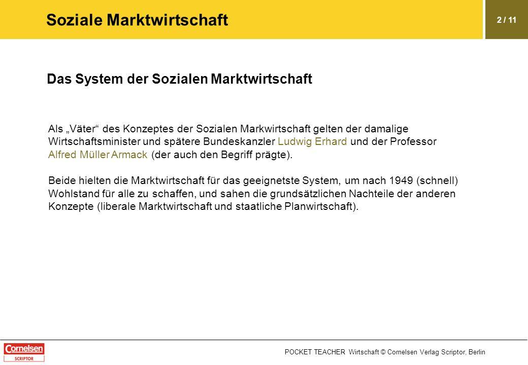 POCKET TEACHER Wirtschaft © Cornelsen Verlag Scriptor, Berlin 2 / 11 Soziale Marktwirtschaft Das System der Sozialen Marktwirtschaft Als Väter des Kon