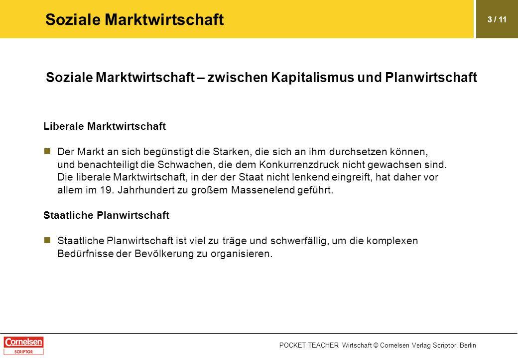 POCKET TEACHER Wirtschaft © Cornelsen Verlag Scriptor, Berlin 3 / 11 Soziale Marktwirtschaft Soziale Marktwirtschaft – zwischen Kapitalismus und Planw