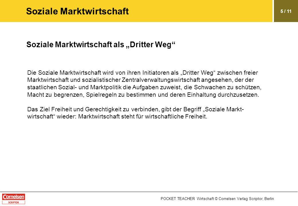 POCKET TEACHER Wirtschaft © Cornelsen Verlag Scriptor, Berlin 5 / 11 Soziale Marktwirtschaft Soziale Marktwirtschaft als Dritter Weg Die Soziale Markt