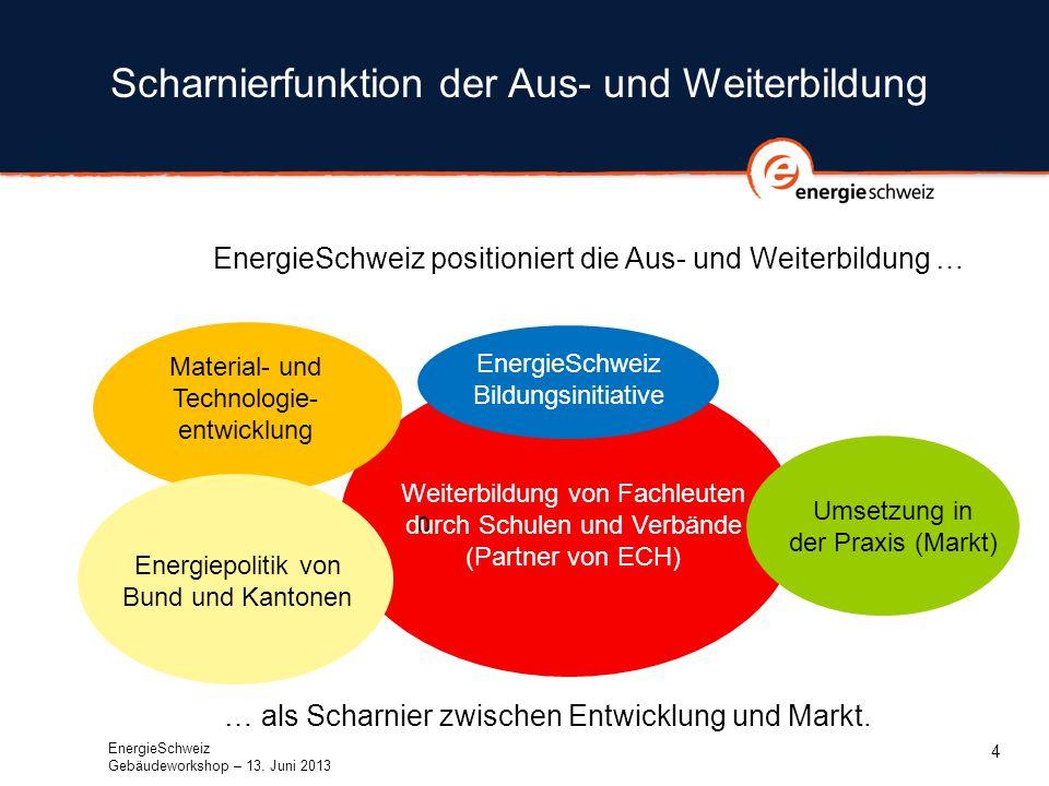 4 Scharnierfunktion der Aus- und Weiterbildung 0 Weiterbildung von Fachleuten durch Schulen und Verbände (Partner von ECH) EnergieSchweiz positioniert die Aus- und Weiterbildung … … als Scharnier zwischen Entwicklung und Markt.