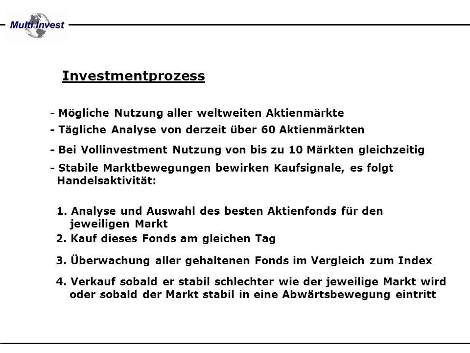 - Mögliche Nutzung aller weltweiten Aktienmärkte - Stabile Marktbewegungen bewirken Kaufsignale, es folgt xHandelsaktivität: 1. Analyse und Auswahl de