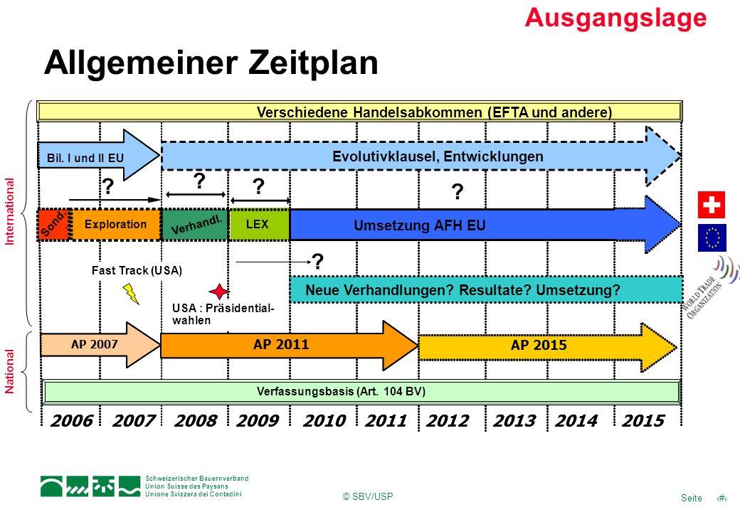 15Seite Schweizerischer Bauernverband Union Suisse des Paysans Unione Svizzera dei Contadini © SBV/USP Allgemeiner Zeitplan Ausgangslage 2006200720082