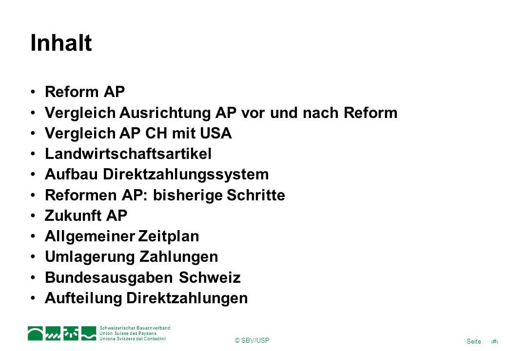 2Seite Schweizerischer Bauernverband Union Suisse des Paysans Unione Svizzera dei Contadini © SBV/USP Inhalt Reform AP Vergleich Ausrichtung AP vor un