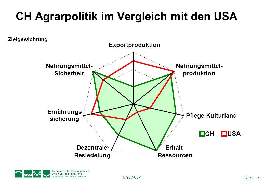 7Seite Schweizerischer Bauernverband Union Suisse des Paysans Unione Svizzera dei Contadini © SBV/USP CH Agrarpolitik im Vergleich mit den USA Zielgew