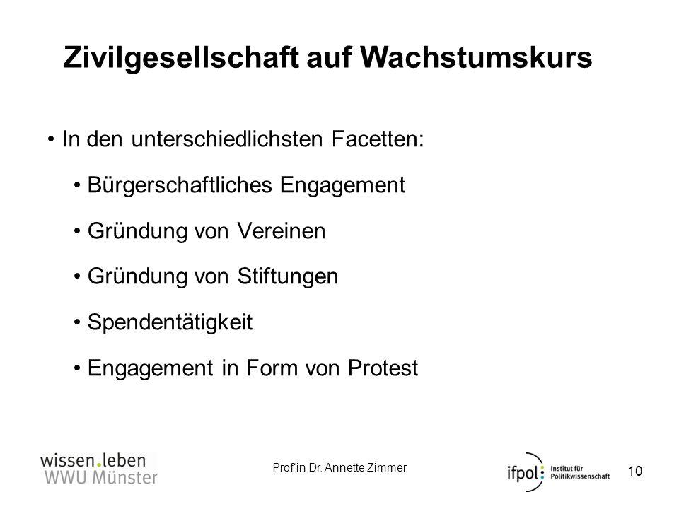Profin Dr. Annette Zimmer Zivilgesellschaft auf Wachstumskurs In den unterschiedlichsten Facetten: Bürgerschaftliches Engagement Gründung von Vereinen