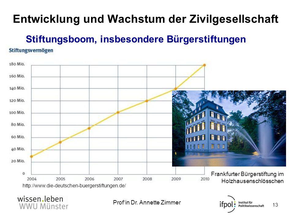 Profin Dr. Annette Zimmer 13 Entwicklung und Wachstum der Zivilgesellschaft http://www.die-deutschen-buergerstiftungen.de/ Stiftungsboom, insbesondere