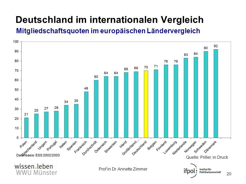 Profin Dr. Annette Zimmer Deutschland im internationalen Vergleich Mitgliedschaftsquoten im europäischen Ländervergleich Quelle: Priller, in Druck 20