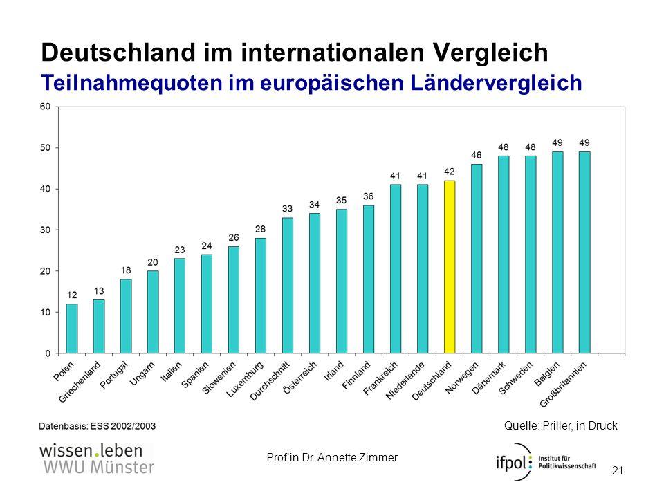 Profin Dr. Annette Zimmer Deutschland im internationalen Vergleich Teilnahmequoten im europäischen Ländervergleich Quelle: Priller, in Druck 21