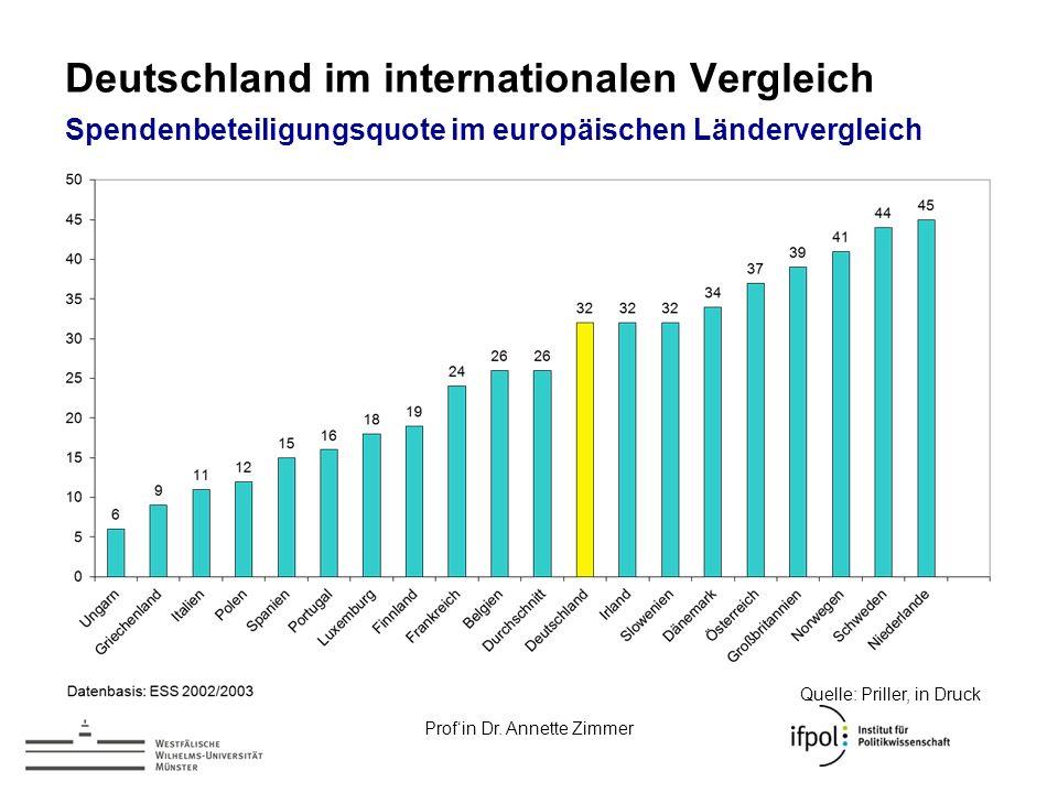 Profin Dr. Annette Zimmer Deutschland im internationalen Vergleich Spendenbeteiligungsquote im europäischen Ländervergleich Quelle: Priller, in Druck