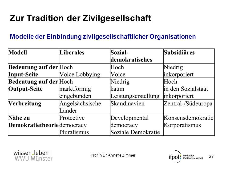 Profin Dr. Annette Zimmer Zur Tradition der Zivilgesellschaft 27 Modelle der Einbindung zivilgesellschaftlicher Organisationen