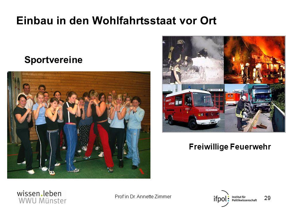 Profin Dr. Annette Zimmer Einbau in den Wohlfahrtsstaat vor Ort 29 Sportvereine Freiwillige Feuerwehr