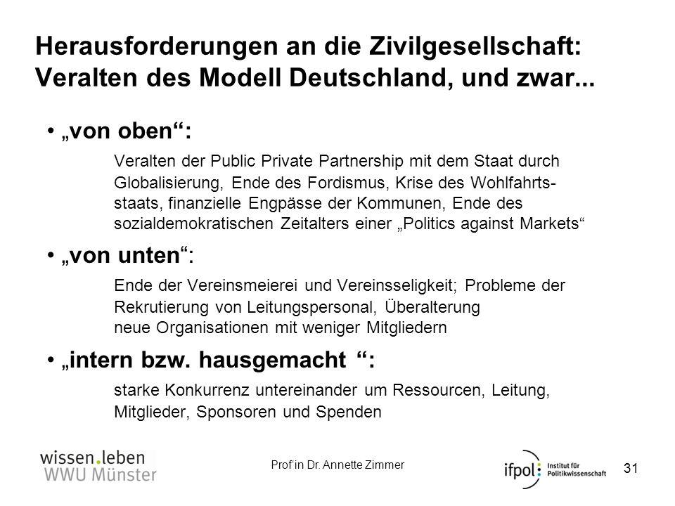 Profin Dr. Annette Zimmer Herausforderungen an die Zivilgesellschaft: Veralten des Modell Deutschland, und zwar... von oben: Veralten der Public Priva