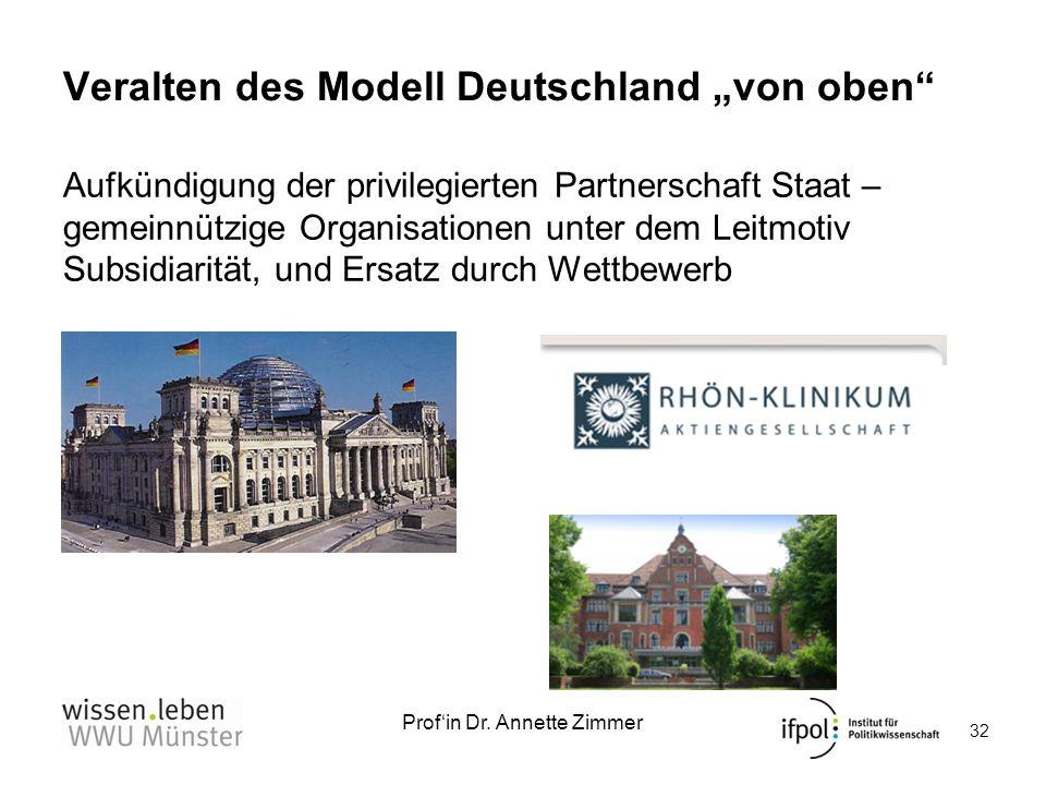 Profin Dr. Annette Zimmer 32 Veralten des Modell Deutschland von oben Aufkündigung der privilegierten Partnerschaft Staat – gemeinnützige Organisation