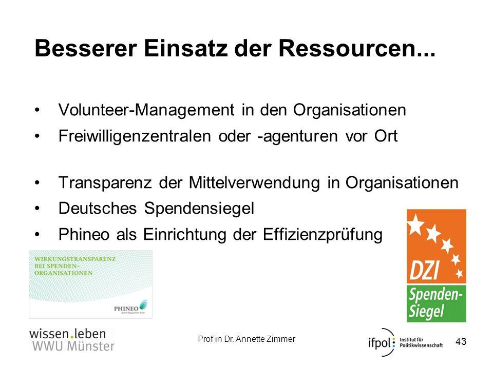 Profin Dr. Annette Zimmer Besserer Einsatz der Ressourcen... Volunteer-Management in den Organisationen Freiwilligenzentralen oder -agenturen vor Ort