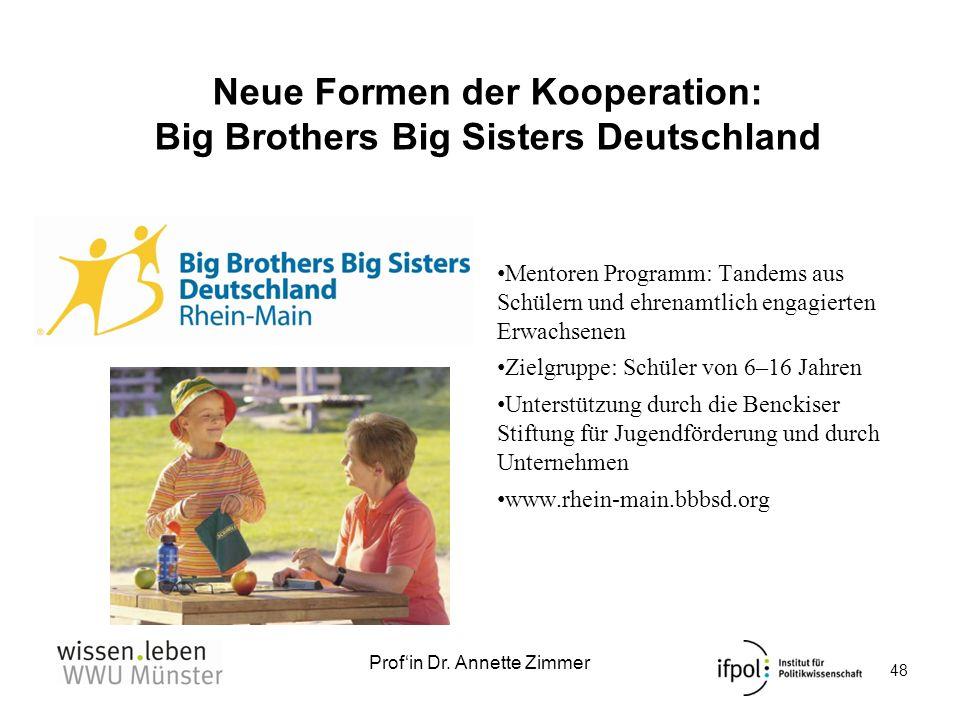 Profin Dr. Annette Zimmer Neue Formen der Kooperation: Big Brothers Big Sisters Deutschland Mentoren Programm: Tandems aus Schülern und ehrenamtlich e