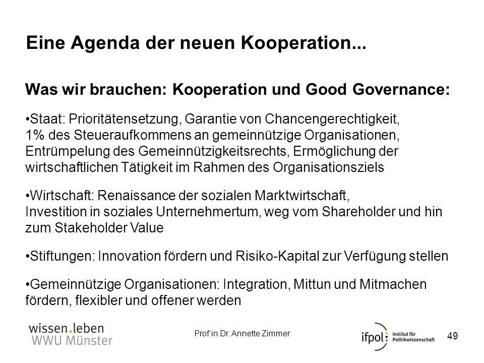 Profin Dr. Annette Zimmer Eine Agenda der neuen Kooperation... 49 Was wir brauchen: Kooperation und Good Governance: Staat: Prioritätensetzung, Garant