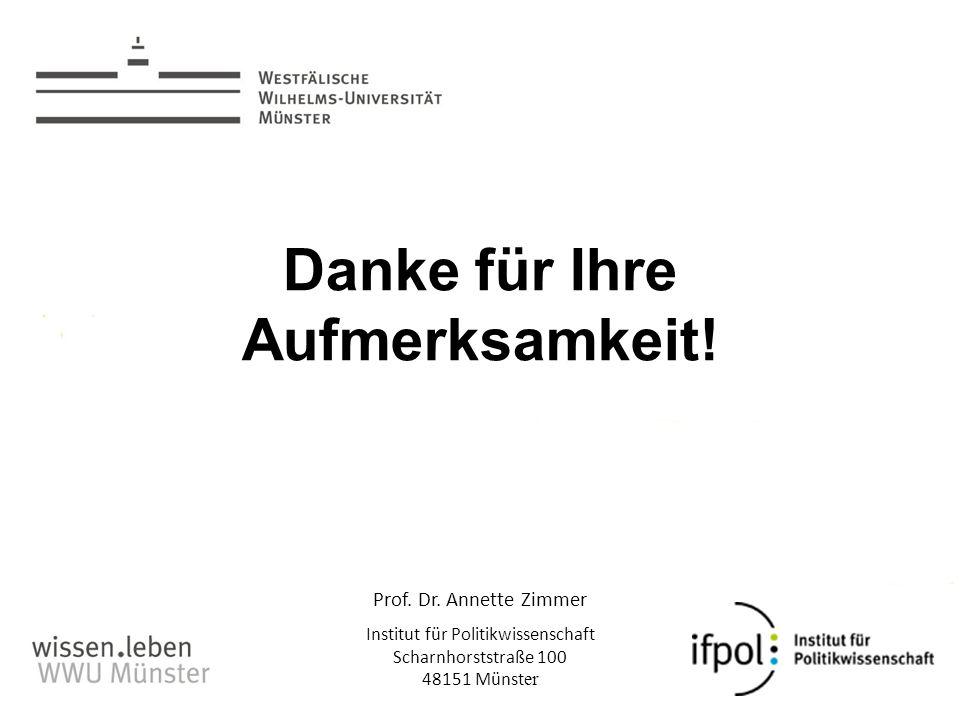 Prof. Dr. Annette Zimmer Institut für Politikwissenschaft Scharnhorststraße 100 48151 Münst er Danke für Ihre Aufmerksamkeit!