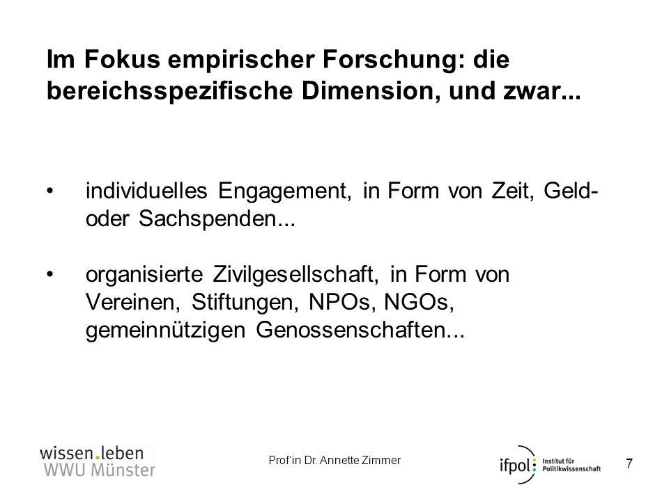 Profin Dr. Annette Zimmer Im Fokus empirischer Forschung: die bereichsspezifische Dimension, und zwar... individuelles Engagement, in Form von Zeit, G