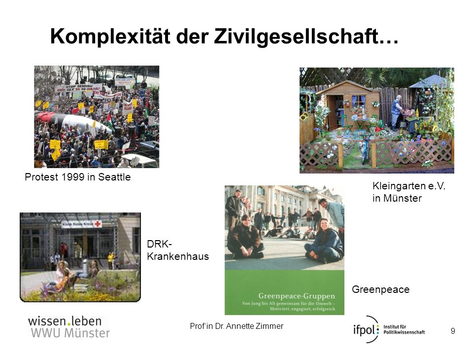 Profin Dr. Annette Zimmer Komplexität der Zivilgesellschaft… 9 Protest 1999 in Seattle Kleingarten e.V. in Münster Greenpeace DRK- Krankenhaus