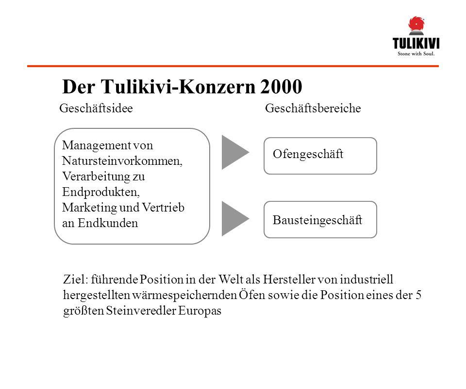 Management von Natursteinvorkommen, Verarbeitung zu Endprodukten, Marketing und Vertrieb an Endkunden GeschäftsbereicheGeschäftsidee Ofengeschäft Baus