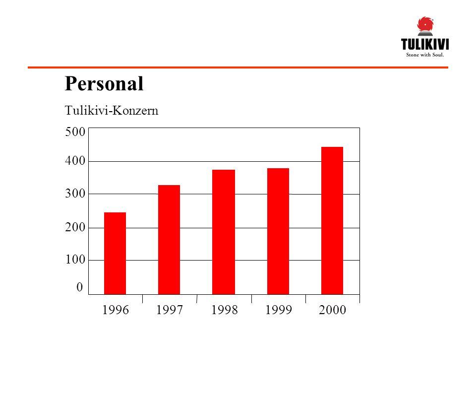 Personal Tulikivi-Konzern 0 100 200 300 400 500 19961997199819992000