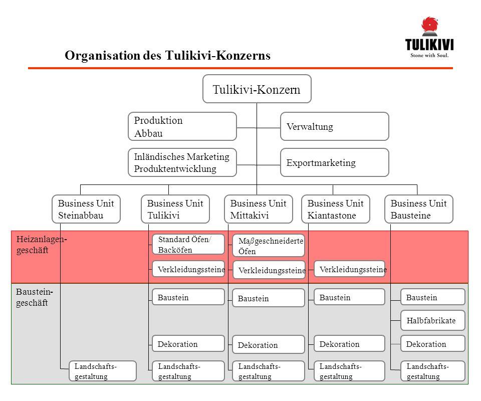 Baustein- geschäft Heizanlagen- geschäft Organisation des Tulikivi-Konzerns Produktion Abbau Inländisches Marketing Produktentwicklung Verwaltung Expo
