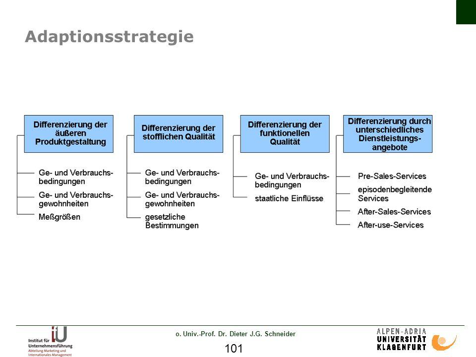 o. Univ.-Prof. Dr. Dieter J.G. Schneider 101 Adaptionsstrategie