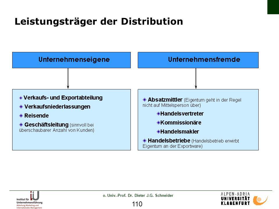 o. Univ.-Prof. Dr. Dieter J.G. Schneider 110 Leistungsträger der Distribution