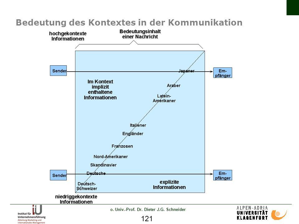o. Univ.-Prof. Dr. Dieter J.G. Schneider 121 Bedeutung des Kontextes in der Kommunikation
