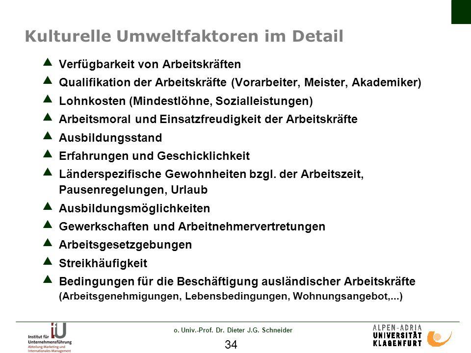 o. Univ.-Prof. Dr. Dieter J.G.