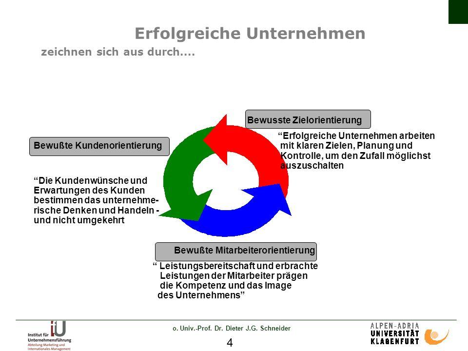 o.Univ.-Prof. Dr. Dieter J.G. Schneider 4 Erfolgreiche Unternehmen zeichnen sich aus durch....