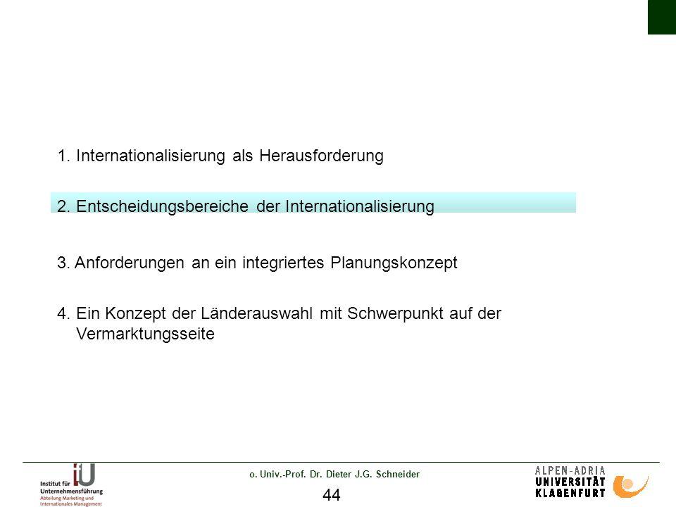 o.Univ.-Prof. Dr. Dieter J.G. Schneider 44 2. Entscheidungsbereiche der Internationalisierung 3.