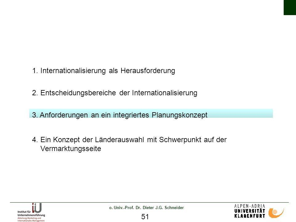 o.Univ.-Prof. Dr. Dieter J.G. Schneider 51 2. Entscheidungsbereiche der Internationalisierung 4.